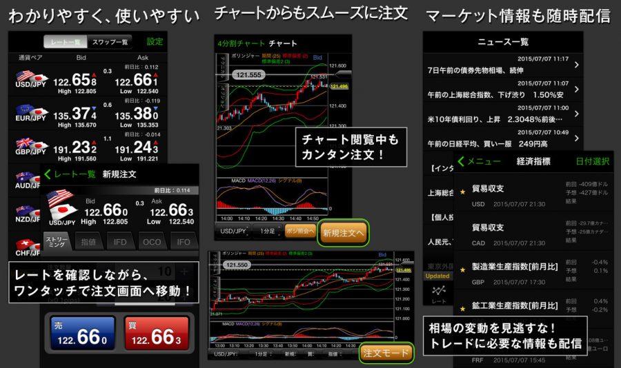 DMM FXスマホアプリ
