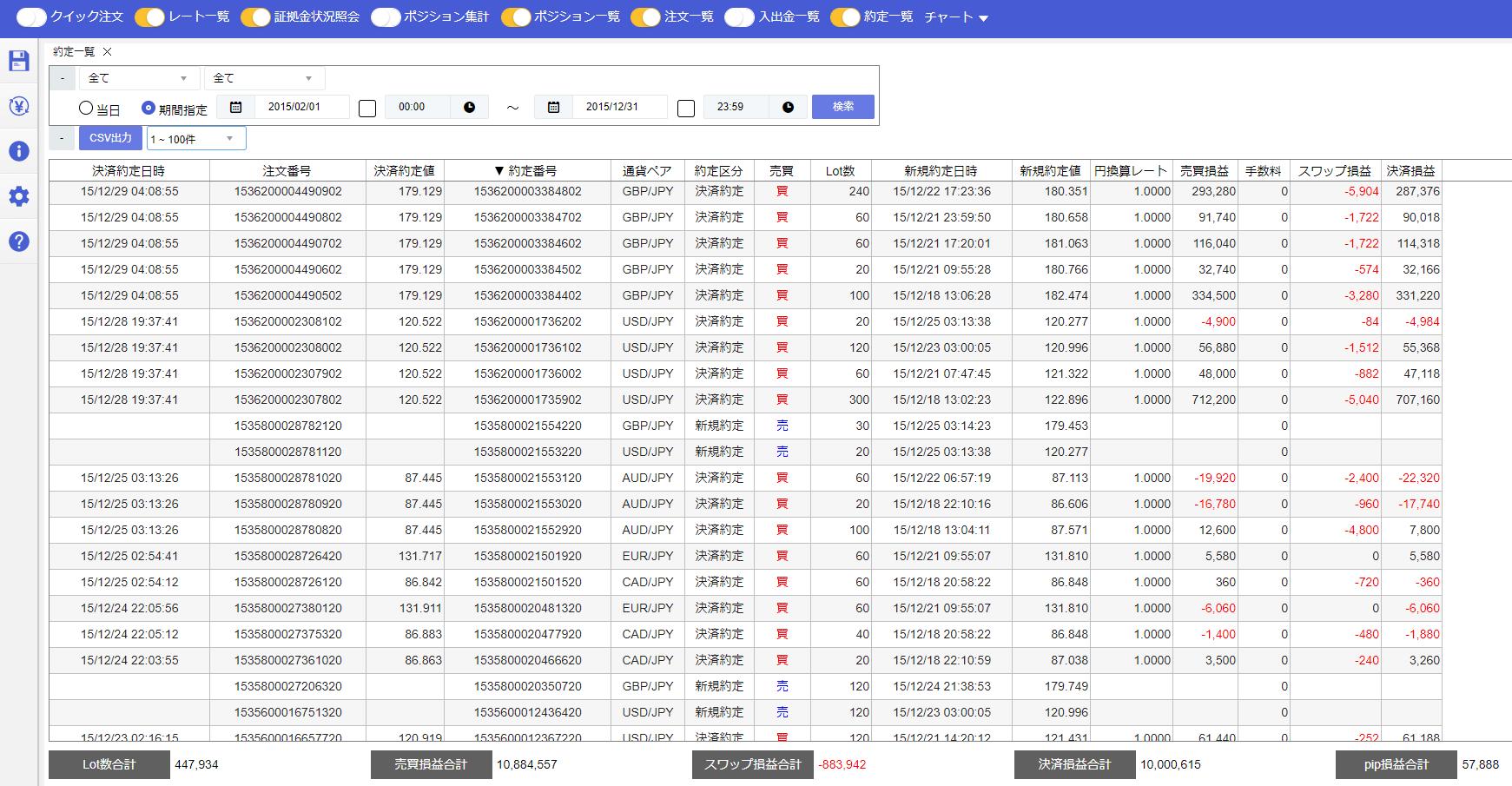 ヒロセ通商で1000万円以上の利益を出した取引履歴